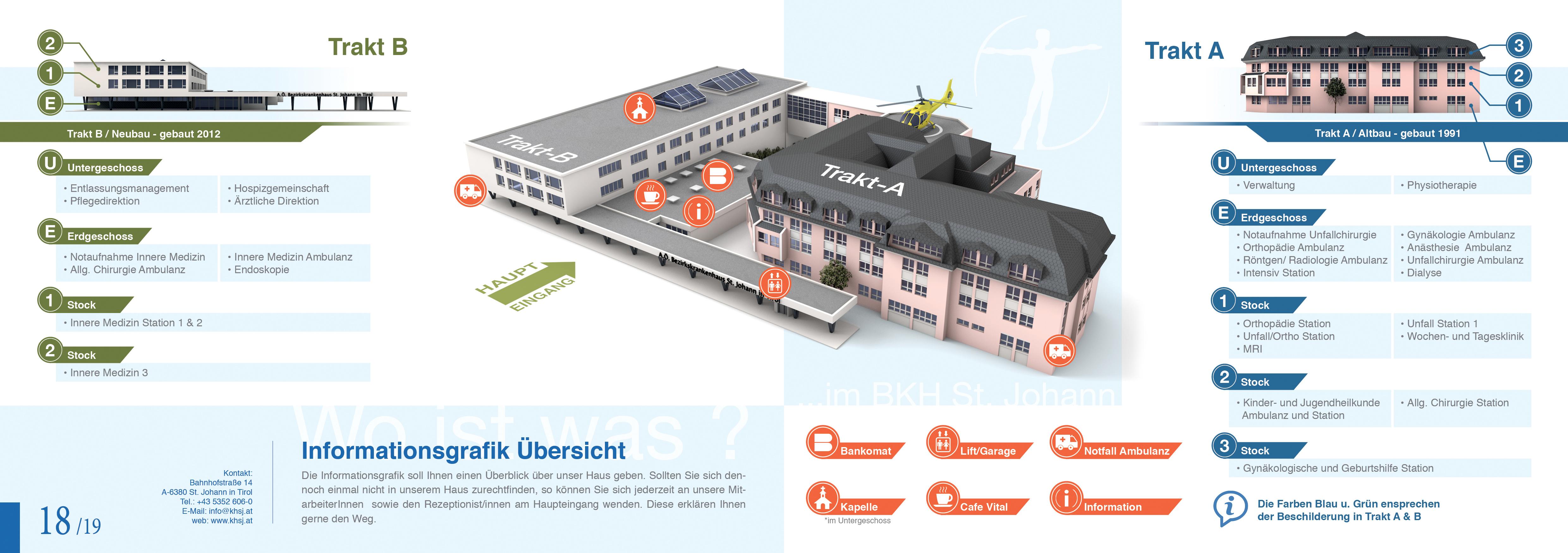 Krankenhausplan